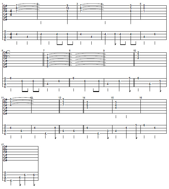 Drum drum chords for songs : Drum : drum chords for songs Drum Chords For plus Drum Chords For ...